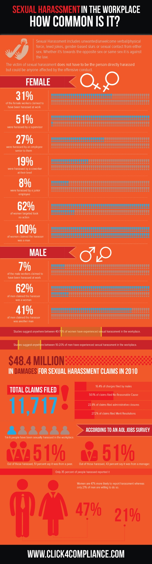 Sexual-Harassment-in-the-Workplace-Statistics